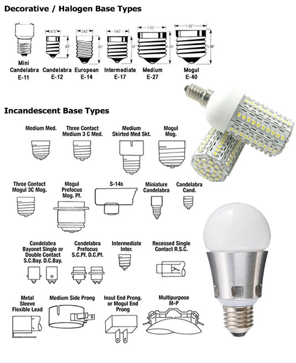 Lamp base types - Vivid Leds, Inc.